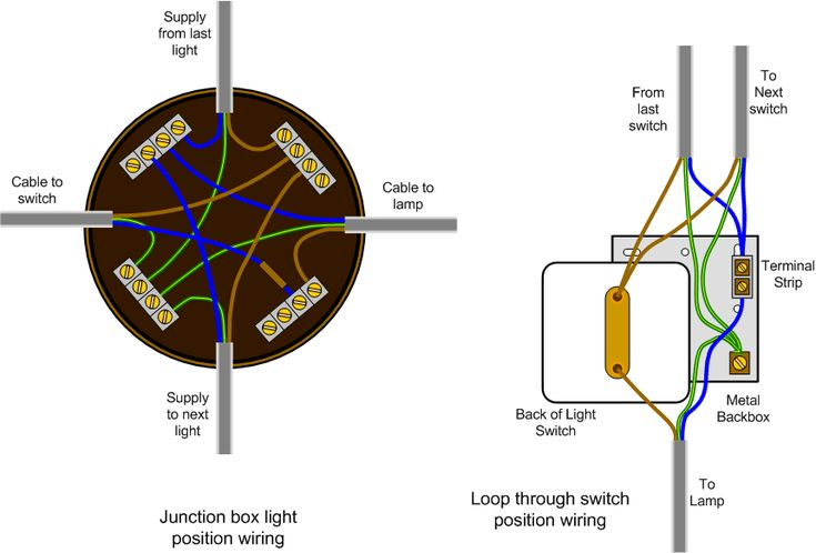 wiring diagram for 3 way switch two lights http www. Black Bedroom Furniture Sets. Home Design Ideas