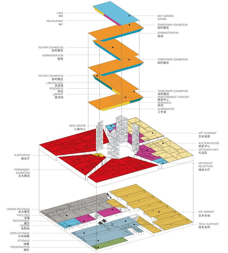 1000 images about oma diagrams on pinterest beijing concept  : oma diagrams - findchart.co