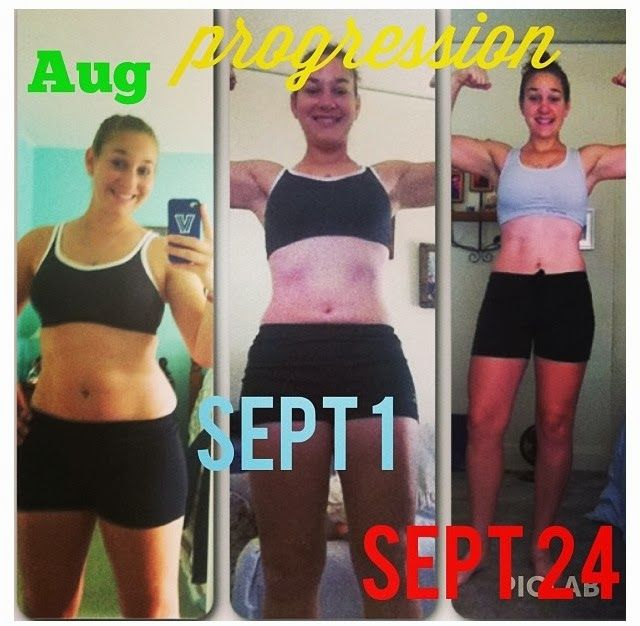 t25 workout results  Fearless and Fit - with Amie DeSanzo