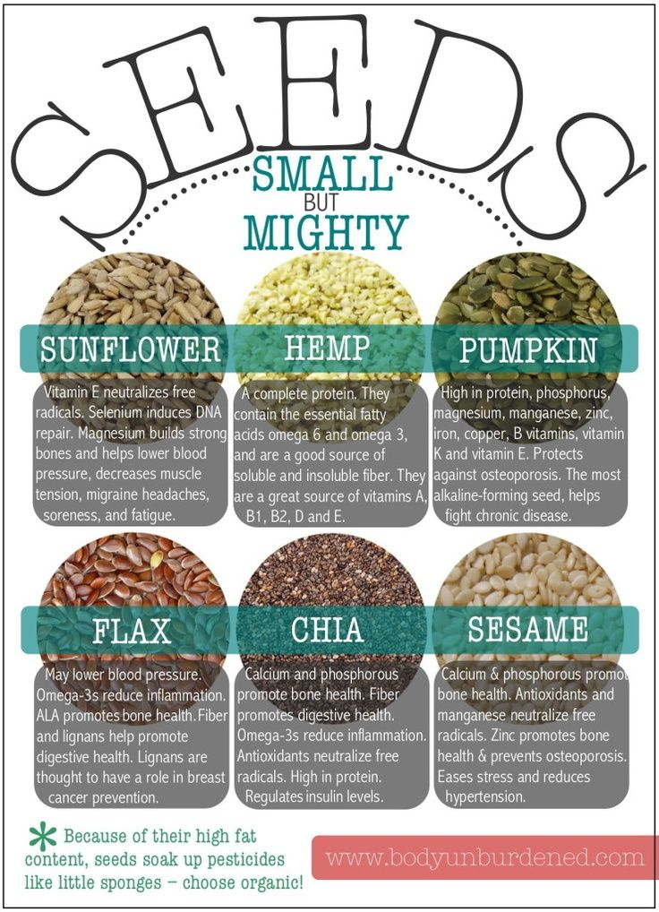 Health benefits of seeds. Seeds. Small but might. #LCHF #timnoakes #realmeals