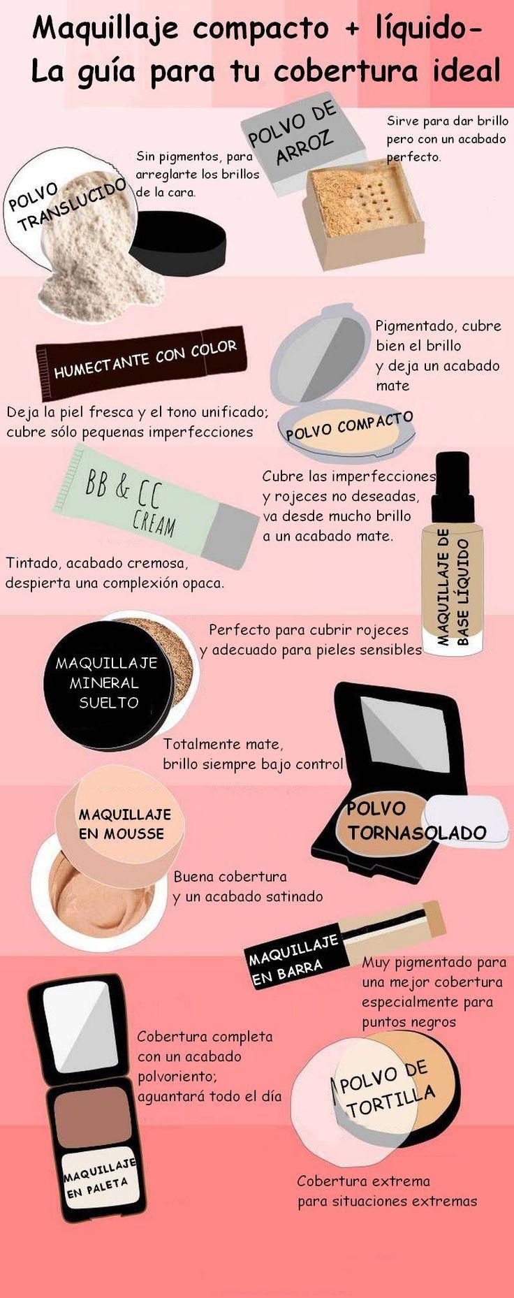Qué tipo de maquillaje se debe utilizar para tu tipo de piel