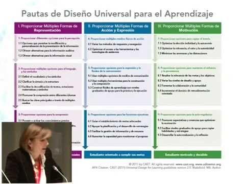 Aportaciones del Diseño Universal para el logro de una enseñanza accesible. - YouTube