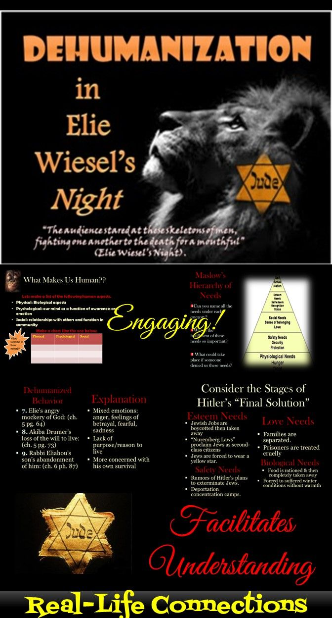 12 best Night - Elie Wiesel - Resources images on Pinterest ...