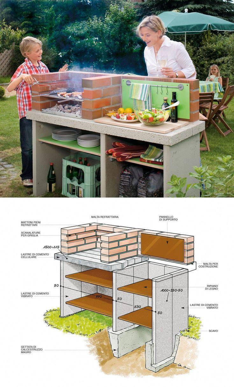 Selbst gemachter Ziegelgrill. Den gesamten konstruktiven Ablauf finden Sie auf faidateingiardino.com. #bbq #diy #faidate #barbecue #patiodesign
