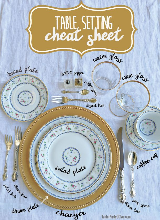 Use this handy Table Setting Cheat Sheet to remind you where everything goes on the table for your holiday entertaining! TablerPartyoftwo.com