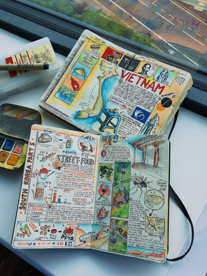 Interview: Avid Adventurer Reveals His Brilliant Travel Journal Ideas scrapbook Interview: How an Avid Traveler Chronicles His Adventures Through Illustrated Journals Travel Journal Pages, Bullet Journal Travel, Bullet Journal Inspiration, Journal Ideas, Travel Journals, Travel Books, Travel Album, Art Journals, Voyage Sketchbook