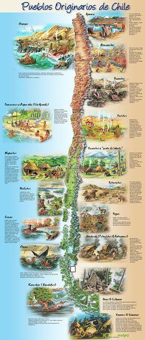 pueblos originarios de chile - Buscar con Google