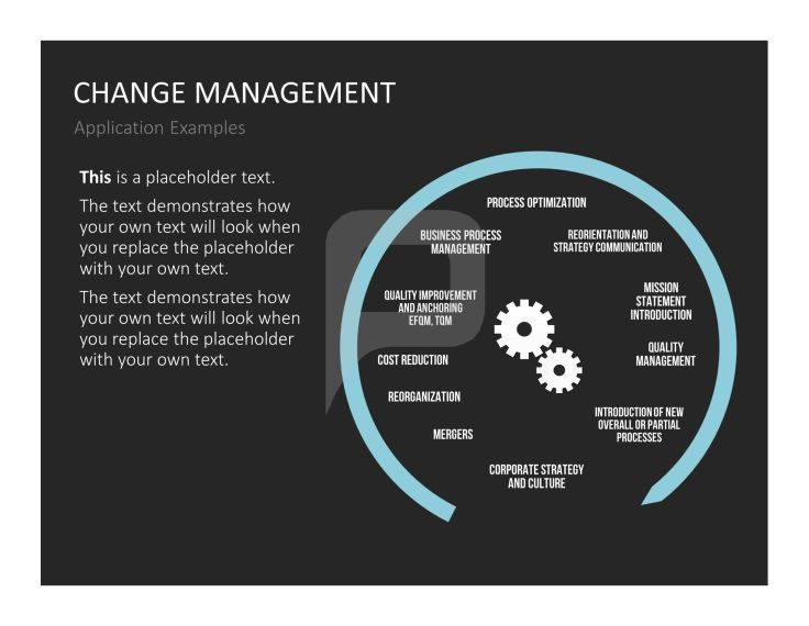 1000 images about change management powerpoint for Change management process document template