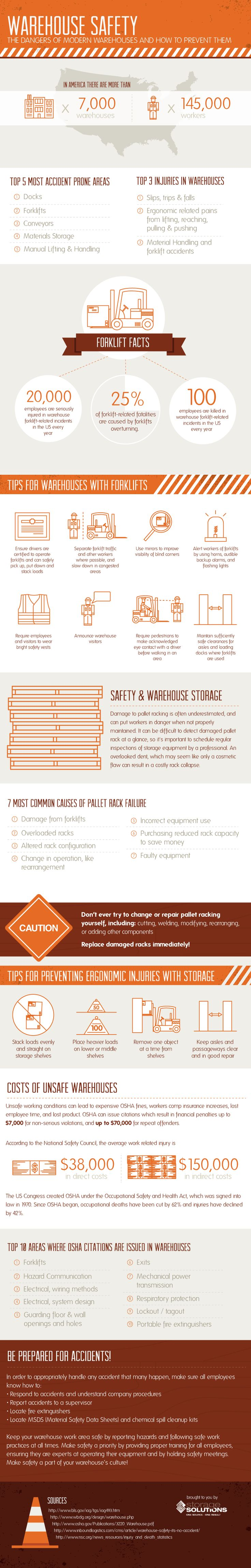 This infographic shows the tips for warehouse safety, the dangers of modern warehouses and how to prevent them.