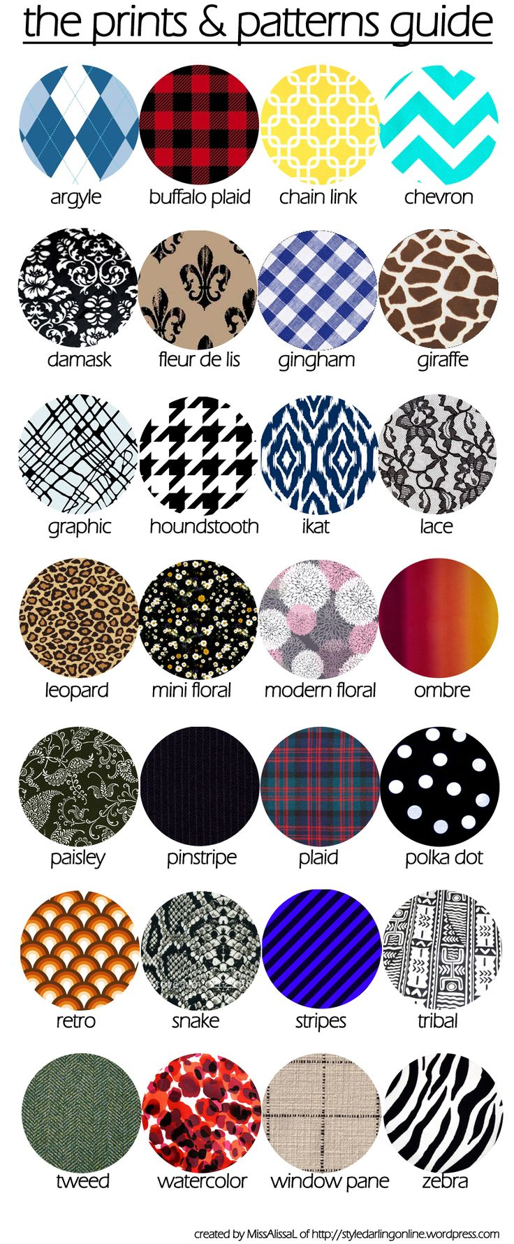 The guide to prints & patterns
