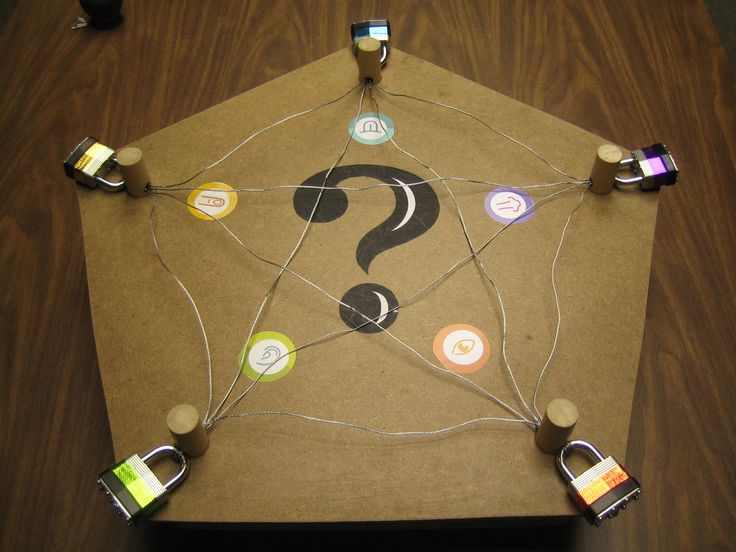 """The """"Sensation"""" puzzle room was called """"Sensation"""" because the theme was the five senses. For each sense, there were two main goals: To find a key, and to learn the name of…"""