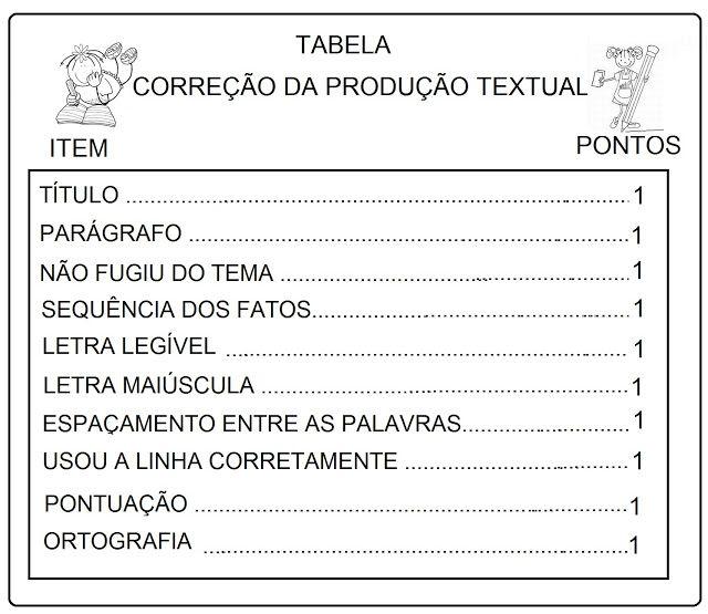 PARAÍSO DO EDUCANDO: Produção Textual