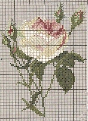 cross stitch chart @Afshan Sayyed Shahid