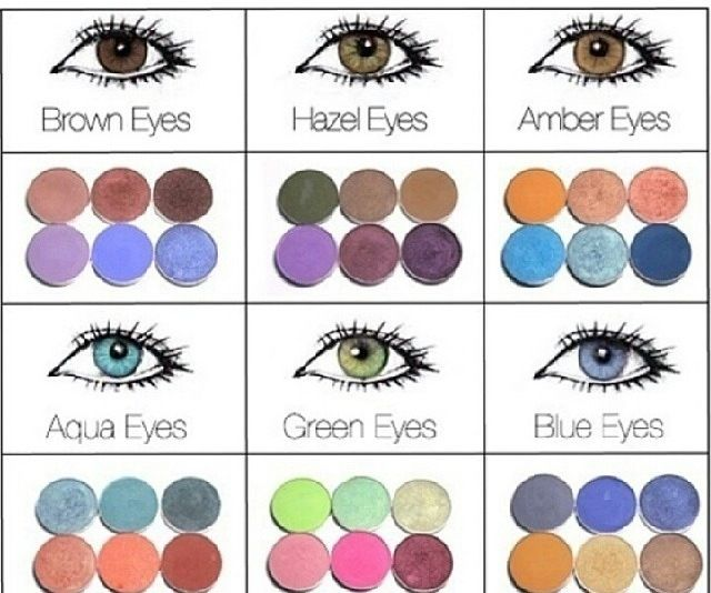 Eye makeup tips with colors for all eyes