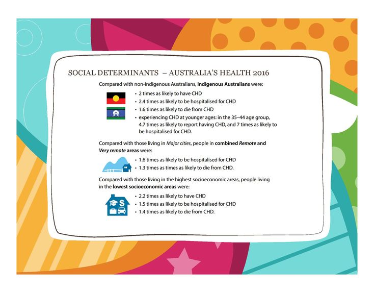 CVD - social determinants (ATSI, rural, SED) Australias Health 2016 - in brief