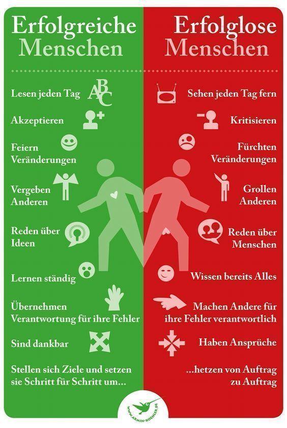 #erfolgreiche menschen – #Erfolgreiche #Menschen