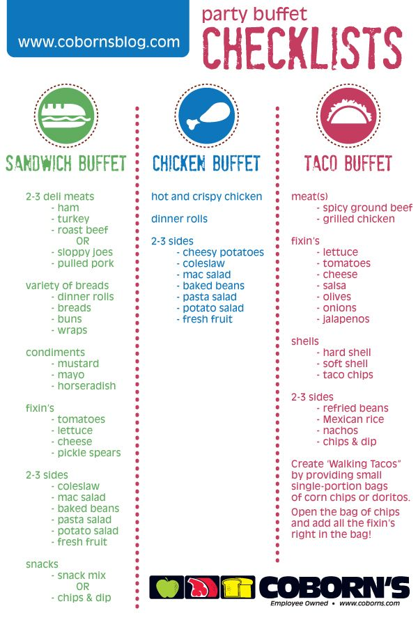 Www Cobornsblog Party Buffet Checklists Time Pinterest And Taco Bar