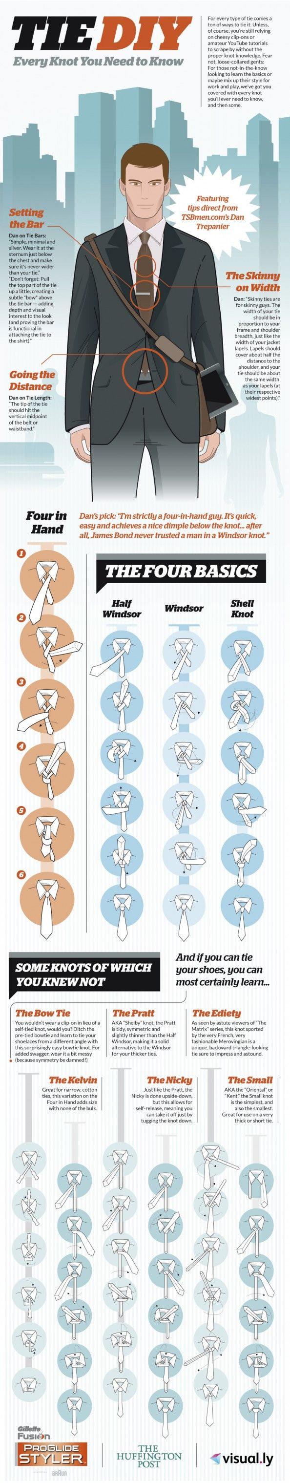 Tie DIY Infographic. Every knot you need to know. #Fashion #Men