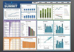 Creating an interactive dashboard using Excel and Powerpoint