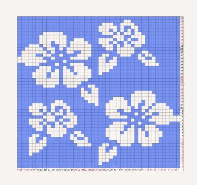 FitzBirch Artesanía: Doble Knit Floral Cowl