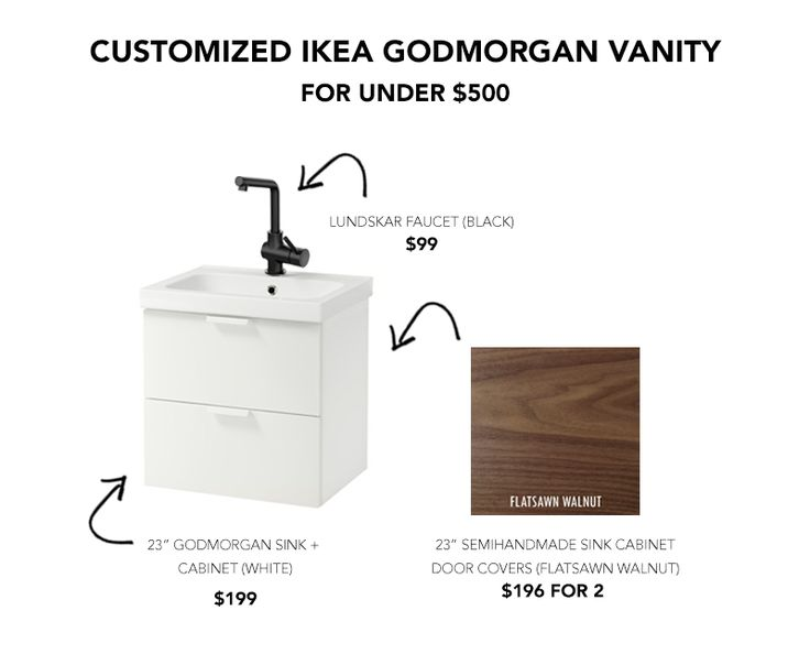 Bathroom Vanity Under $500 247 best on the blog. images on pinterest