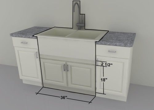 these are the measurements we recommend for an ikea custom apron front sink cabinet - Kitchen Sink Cabinet Size