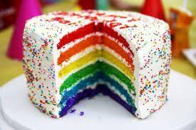 Tęczowe ciasto :) Bardzo mnie ciekawi czy te kolorki w środku to barwnik spożywczy, czy jakieś nadzienie np. czerwony - truskawkowe?