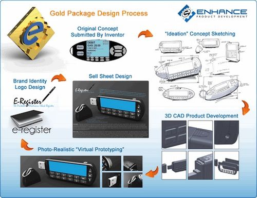 Best Sell Sheets Images On   Product Design Benefit