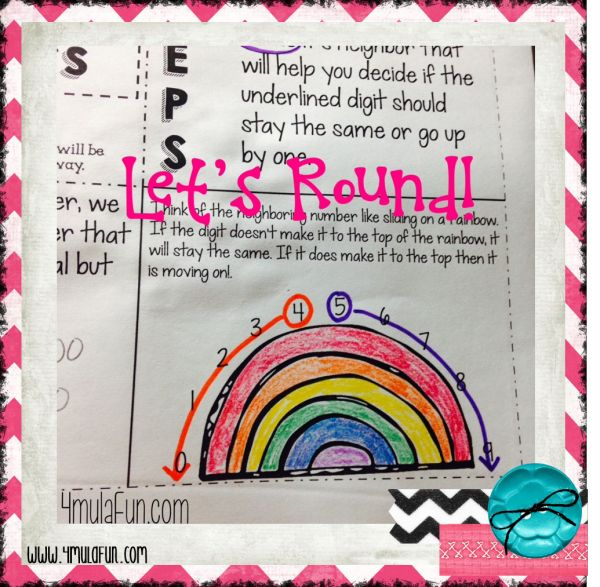 4th Grade Interactive Notebook Rounding Rainbow for Fourth Grade Interactive Notebooks (includes FREEBIE in post)