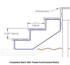 Best Dimensioned Drawing Showing Complete Stair Stringer 640 x 480