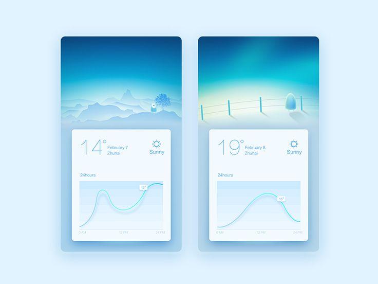 Weather interface by xiaojianjian #Design Popular #Dribbble #shots