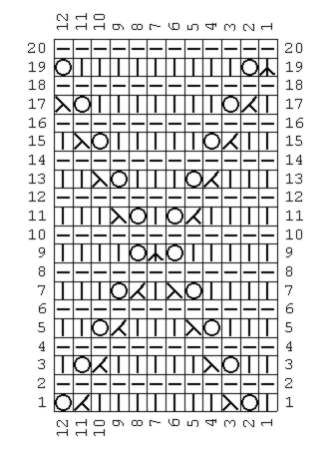 Stricknetz  -Das Fasertausch-Dreieckstuch- Rund um die Themen Stricken, Maschinestricken, Strickmaschine, Wolle, Strickbücher, Maschinenstricken