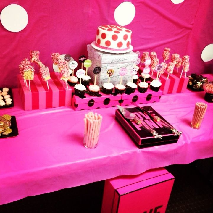 Victoria Secret Pink Juicy Couture Birthday Party