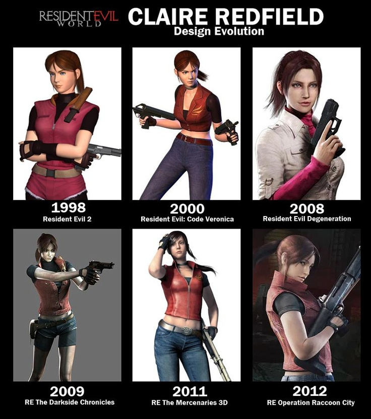 Claire Redfield  Dark Side Chronicles is for sure my favorite look of hers.                                                                                                                                                                                 Más