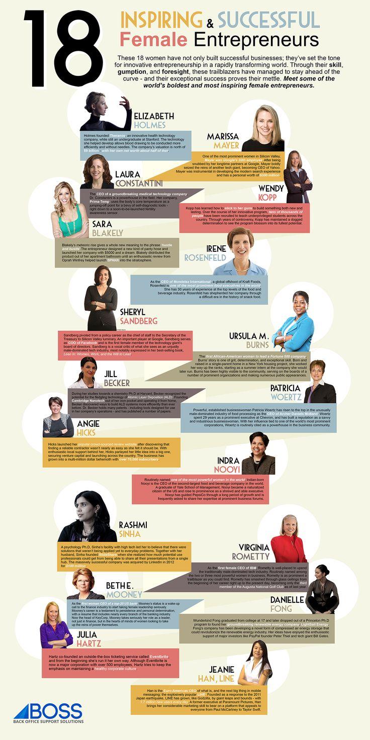 18 Inspiring and Successful Female Entrepreneurs