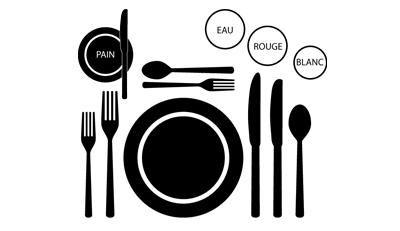 Schéma - dresser une table