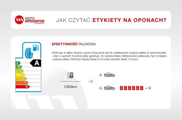 Jak interpretować etykiety paliwowe opon - efektywność paliwowa.  #etykiety #opony