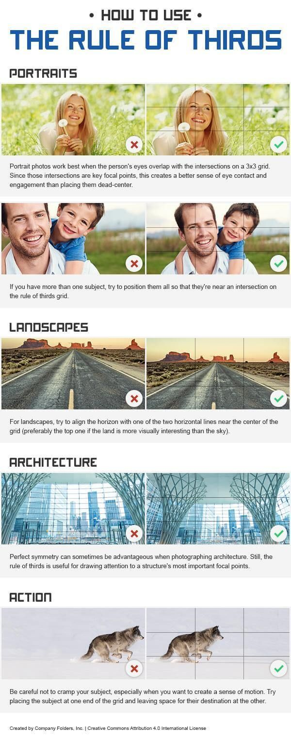 "The ""rule of thirds,"" one of the main rules of photography, helps you get well balanced and interesting pictures. / smallbiztrends.com"