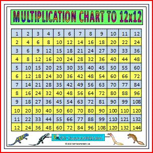 Large Multiplication Chart to 12x12, a large times tables chart printing on 6 pages