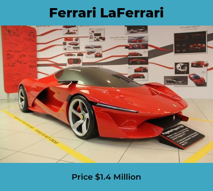 This Is Ferrari S New Hybrid Supercar Could Be Dubbed: The Ferrari LaFerrari Hybrid Supercar Price $1.4 Million