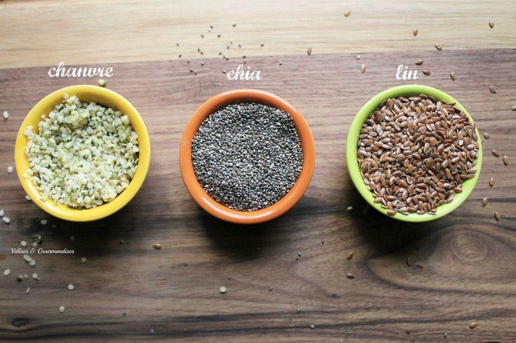 Comment utiliser les graines de chanvre, de chia et de lin. Et autres ingrédients de base de la cuisine végé.