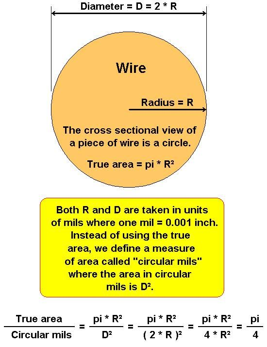 The Cross Sectional Area Of Wire John Dunn Sectional Areas Wire