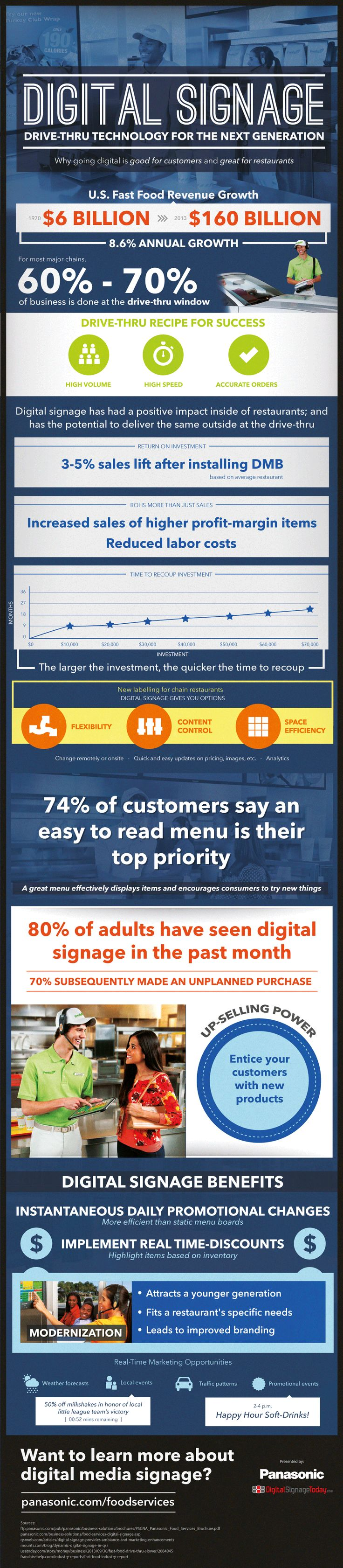 Digital Signage - Drive-Thru Technology For the Next Generation [Infographic] It's time to rethink signage. #NerdMentor