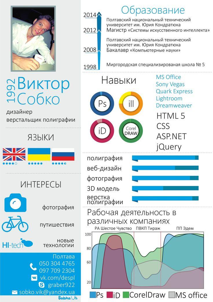 Резюме дизайнера Виктора Собко из Полтавы. Обращают на себя внимание графики рабочей деятельности в компаниях, где Виктор работал. Интересно, как он их вычислял? ) В общем, если нравится, поддержите Виктора своим лайком.