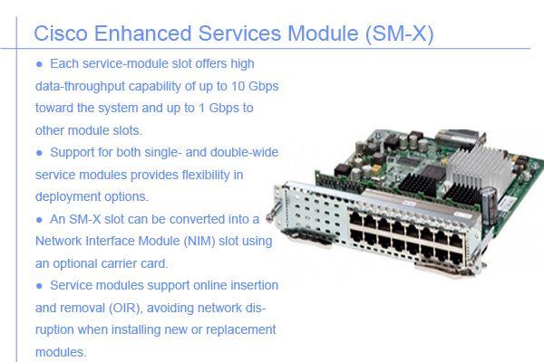Cisco Enhanced Services Module (SM-X)   Cisco Cards   Router switch