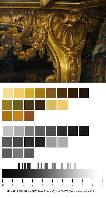 surface fragments: How the Old Masters created the look of Gold in Painting
