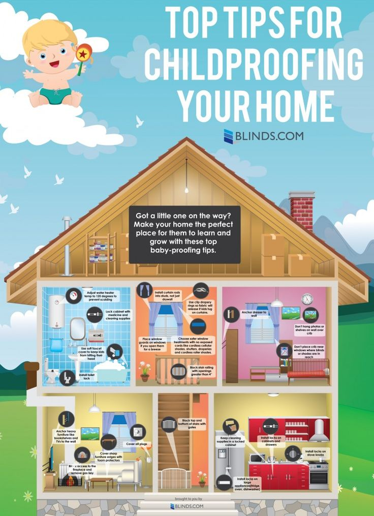 25 Best Childproof Your Home Images On Pinterest