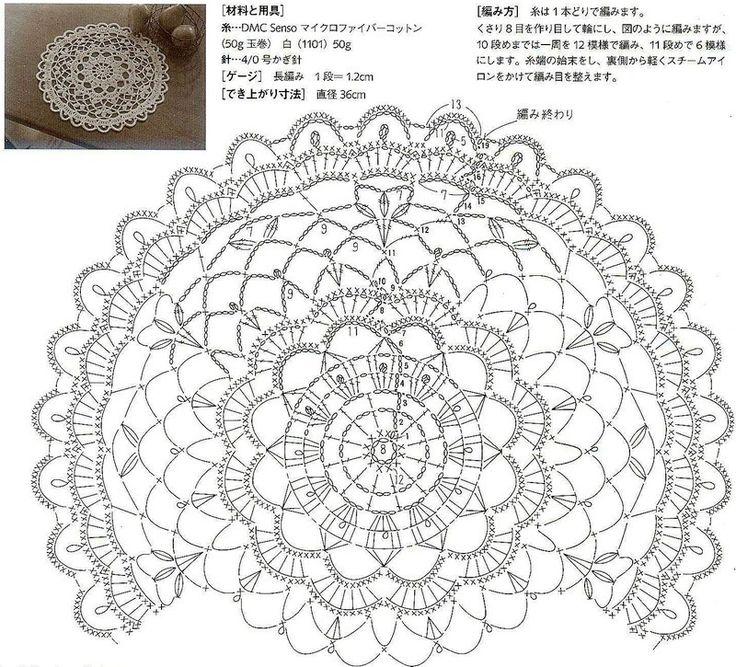 Petits napperons - Fleurs et Applications au Crochet