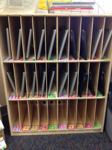 Innovative Classroom Storage : Best cheap innovative ipad storage solutions for your