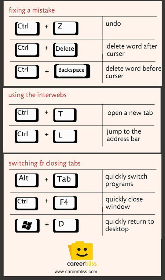 49 best Technology Tecnología images on Pinterest Computer - google spreadsheet formulas regex